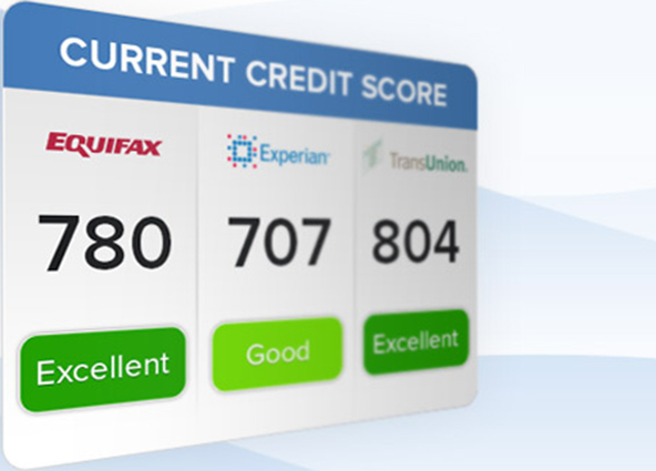 Credit Scores for Everyone