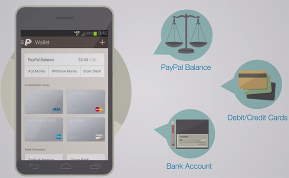 PayPal Is Showing Us the Right Way to Do Mobile Wallets