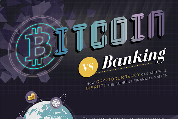 Yet Another Infographic Promises A Bitcoin-Dominated World... Do The Cryptocurrency Guys Ever Learn? Anything?