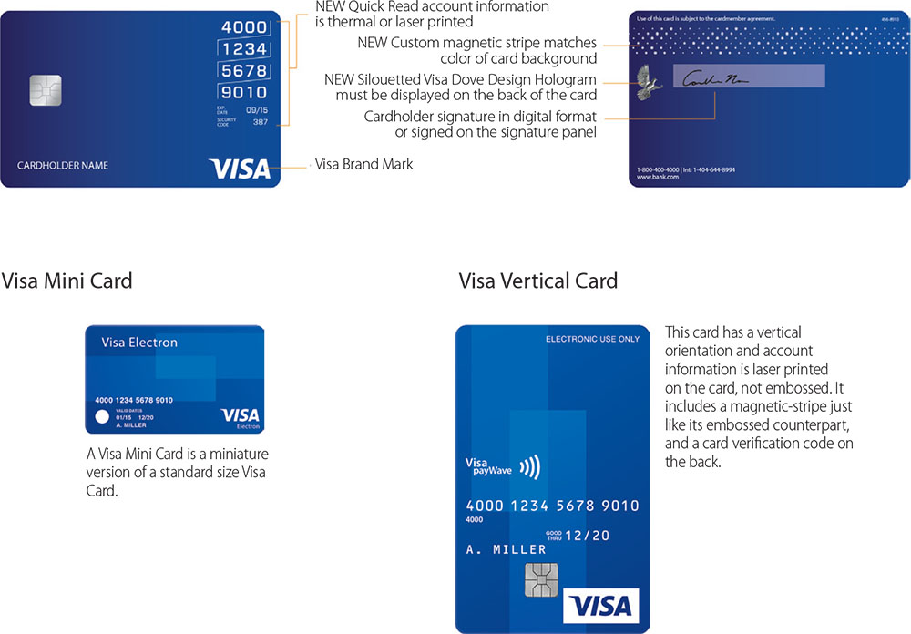 Unembossed Visa Card Acceptance