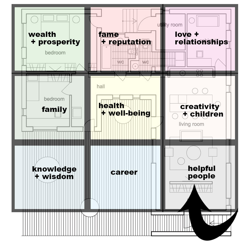 Feng Shui bagua | Learn how to use this blueprint for your home | Girlfriend is Better