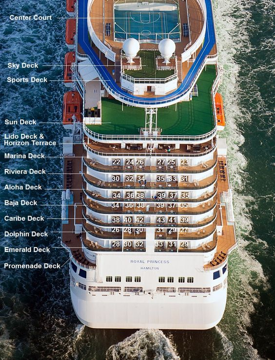 Caribbean cruise vacation guide | Regal Princess