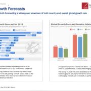 global macro economics