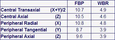 pa-chart1