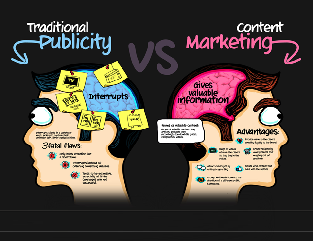 Content-Marketing-EBriks-Infotech1