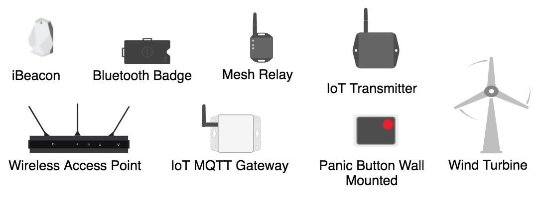 IoT-icons