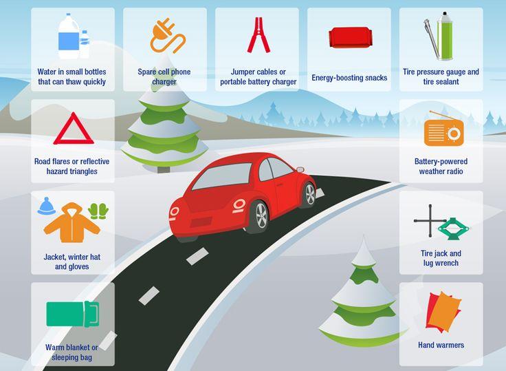 road trip safety essentials