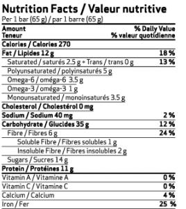GORP – Cocoa, Hemp & Almond Nutritional Facts