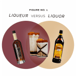 SOCC Liqueur vs. Liquor