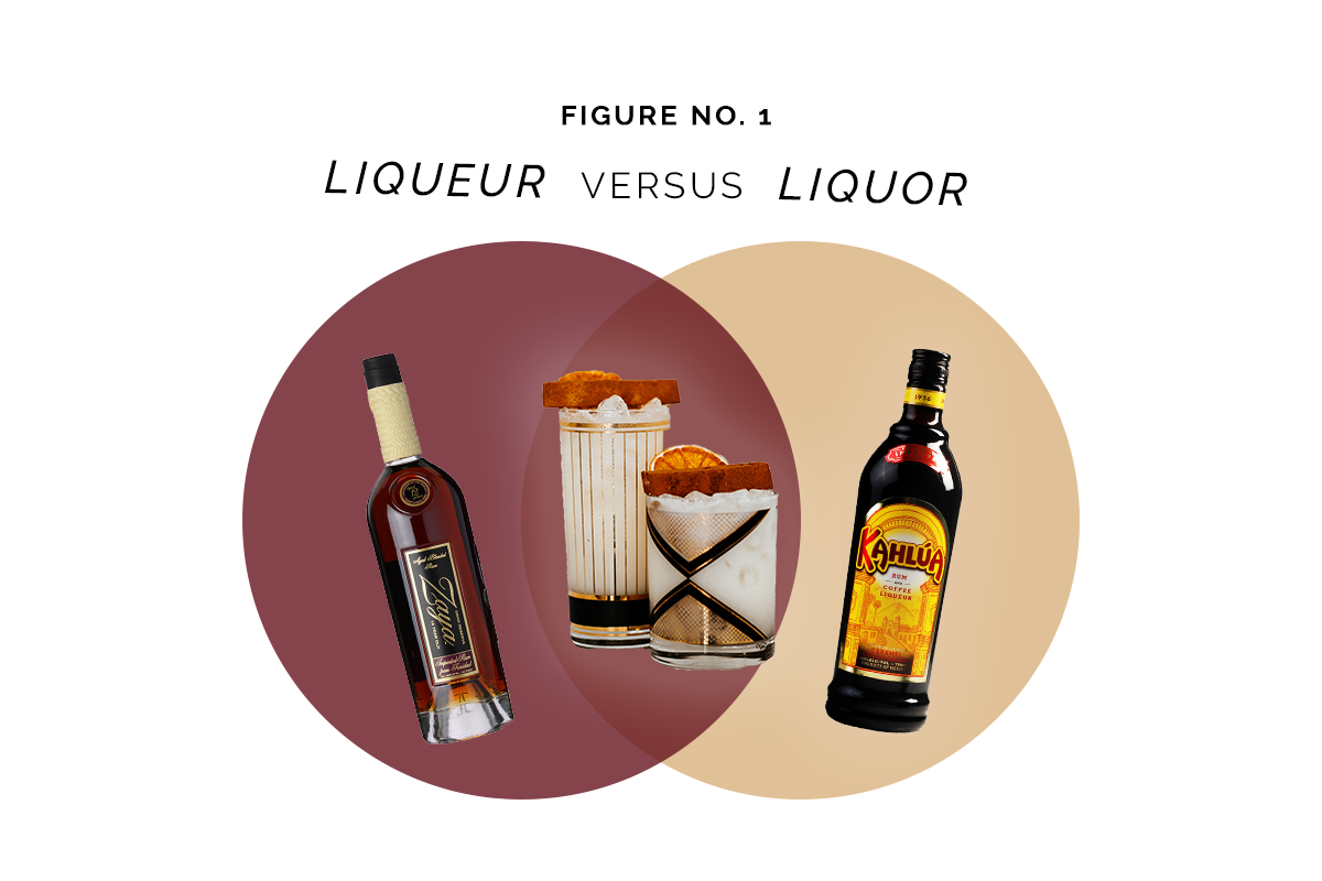 SOCC Liqueur vs Liquor