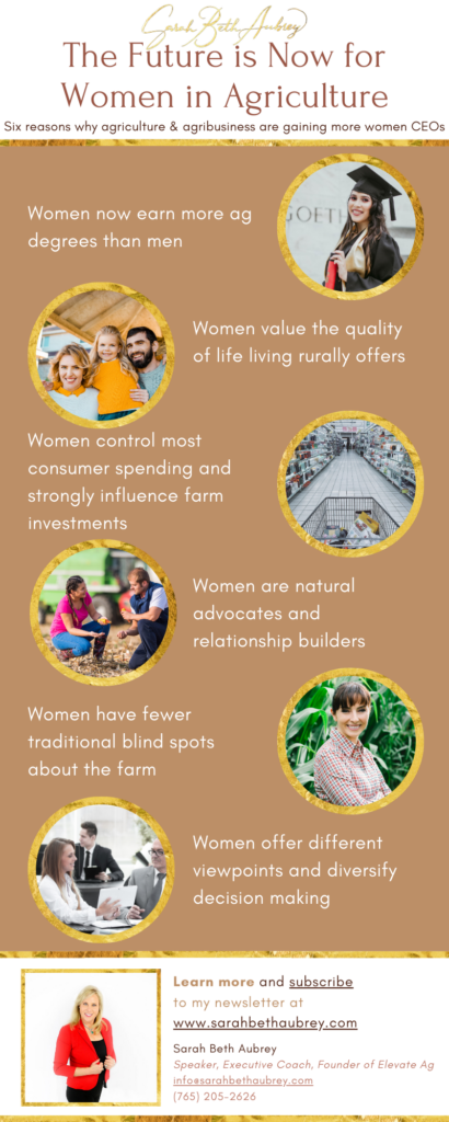"""Infographic with header text """"The Future is Now for Women in Agriculture: Six reasons why agriculture & agribusiness are gaining more women CEOs"""""""