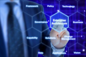 Enterprise Architecture Fortifies Business Continuity Planning