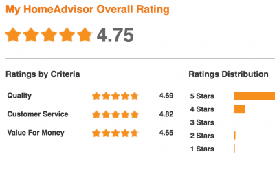 Recent Reviews from Home Advisor 2016