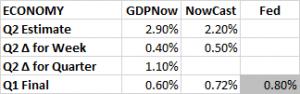 GDP 5 27 2016