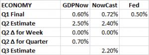 GDP Estimates 6 10 2016