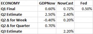 GDP Estimates 6 3 2016