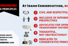 Idaho Conservatives Guiding Principles
