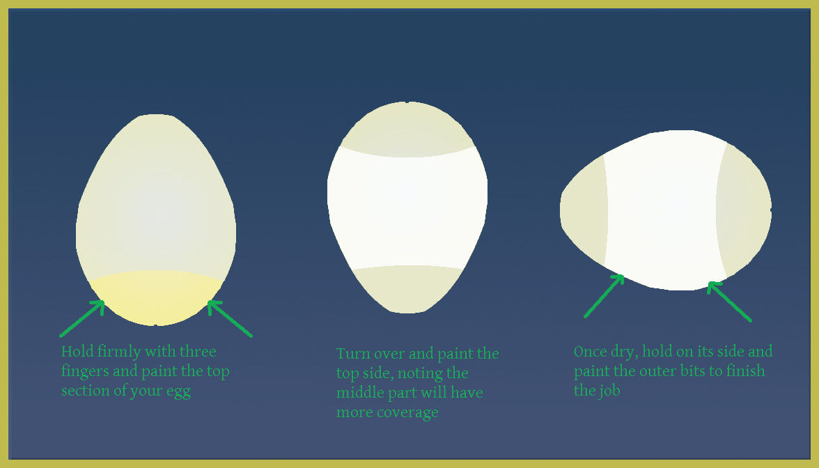 Prepping Your Eggs