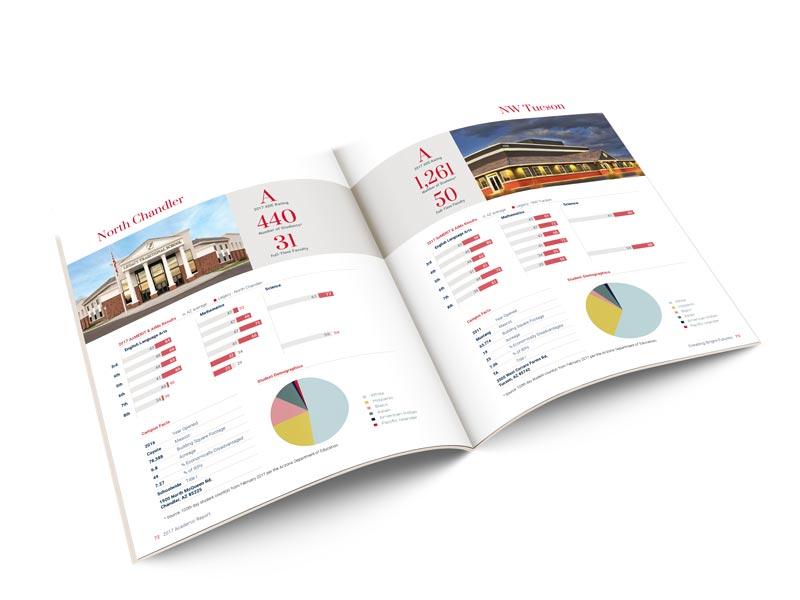 legacy-annual-report-spread-2