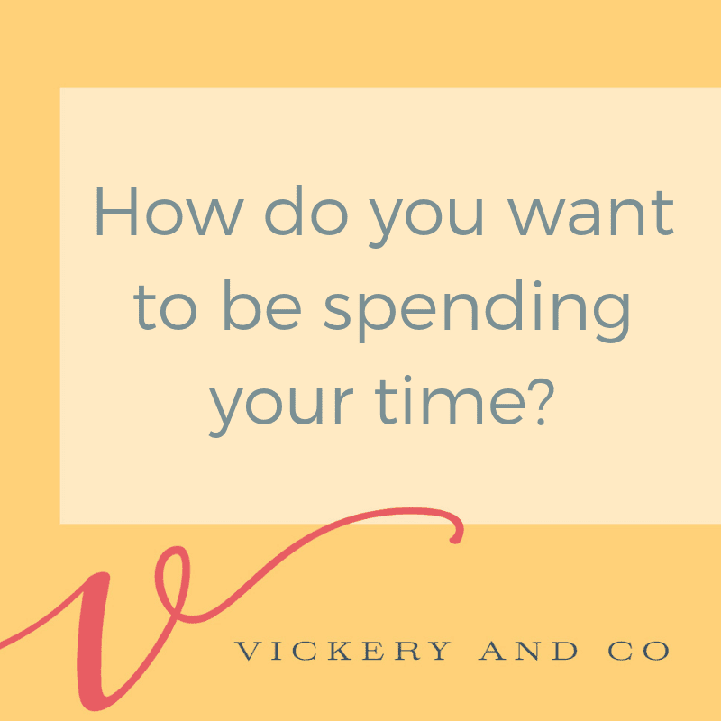 Prioritize your actions for best results. How do you want to be spending your time? Success Coach, Heather Vickery