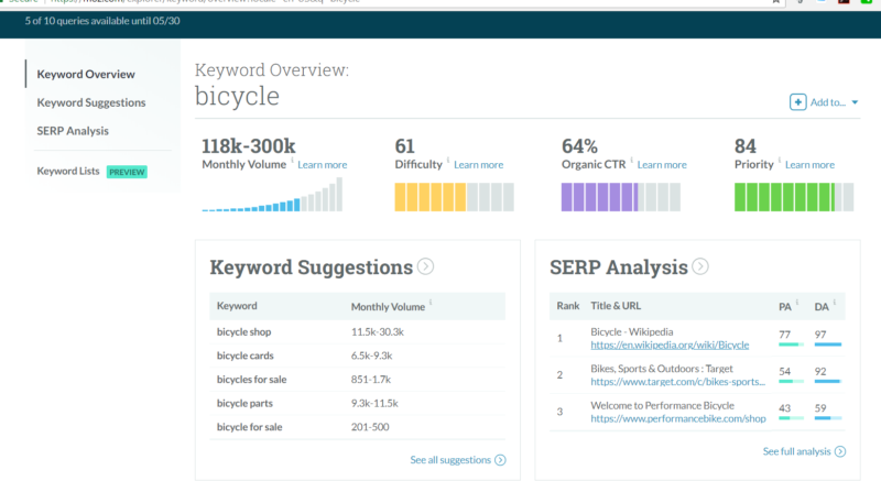 keyword research on Moz