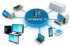 managed services macomb