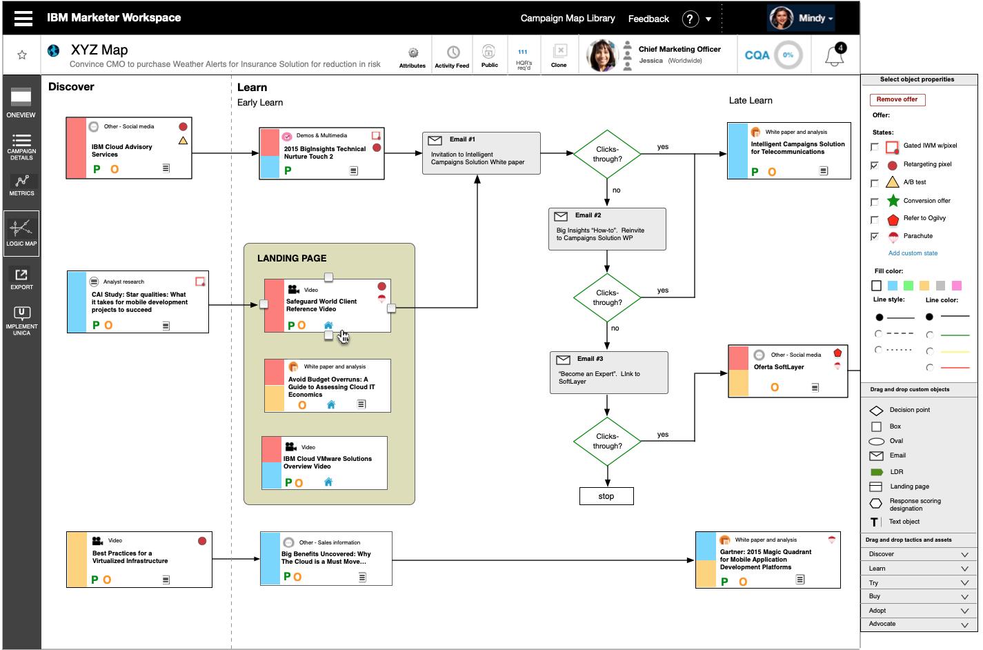 Marketer Workspace Logic Map tool interface