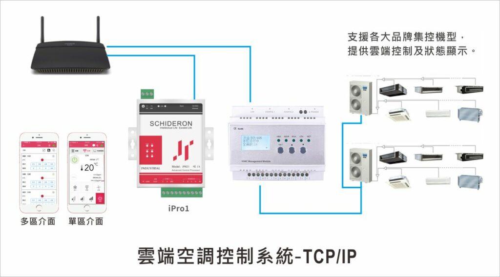 雲端空調控制-TCP/IP