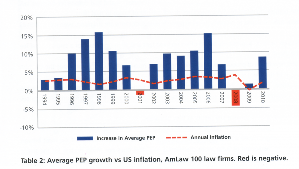 PPP vs Inflation