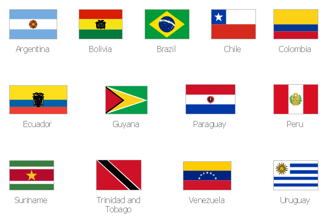 pict--state-flags-clip-art-design-elements---south-america-country-flags.png--diagram-flowchart-example