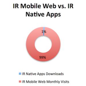 IR Web vs. Native IR App