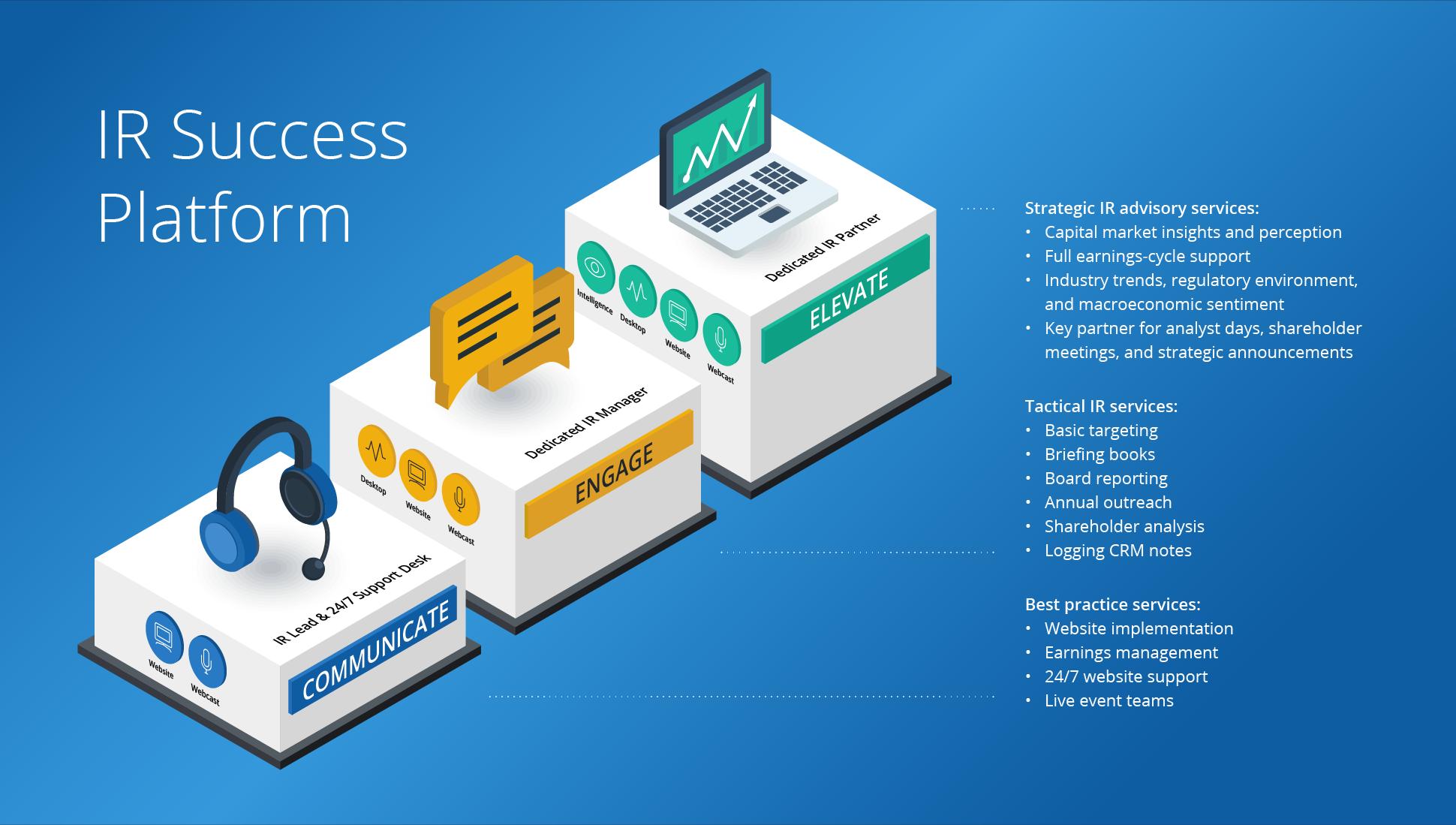 inset-ir-success-platform@2x.png