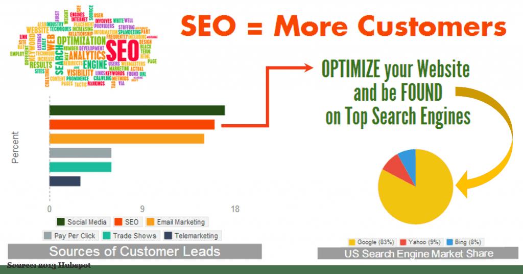 SEO-Infographics-v2