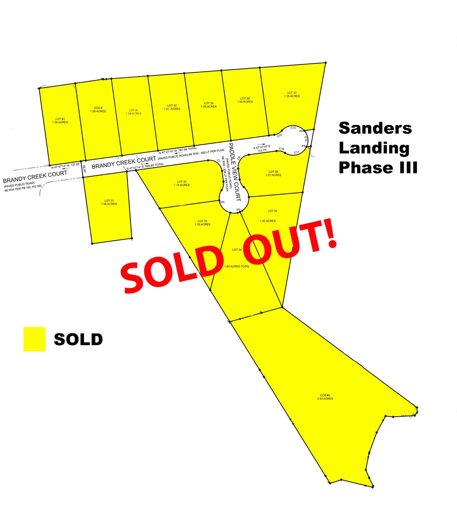 Sanders Ph 3 prelim - sold