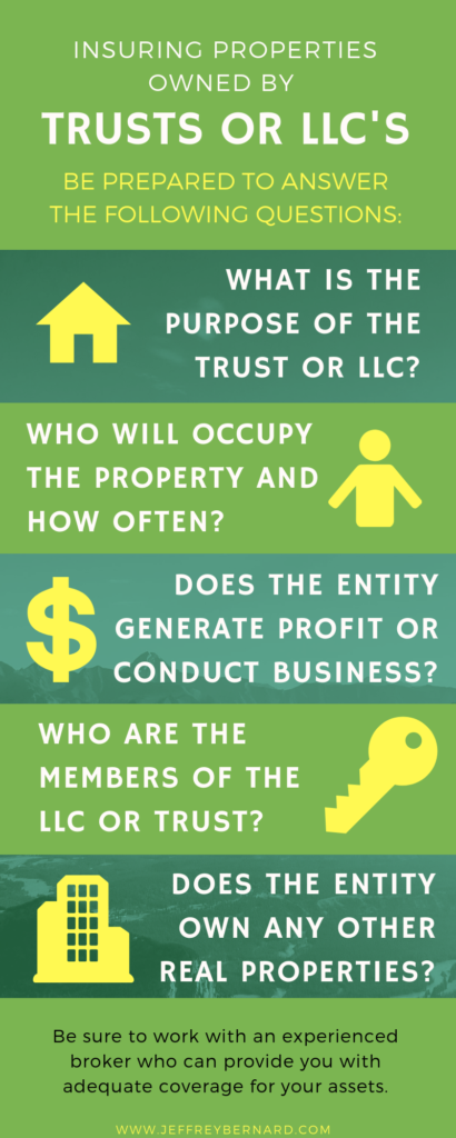 property insurance for trusts and llc