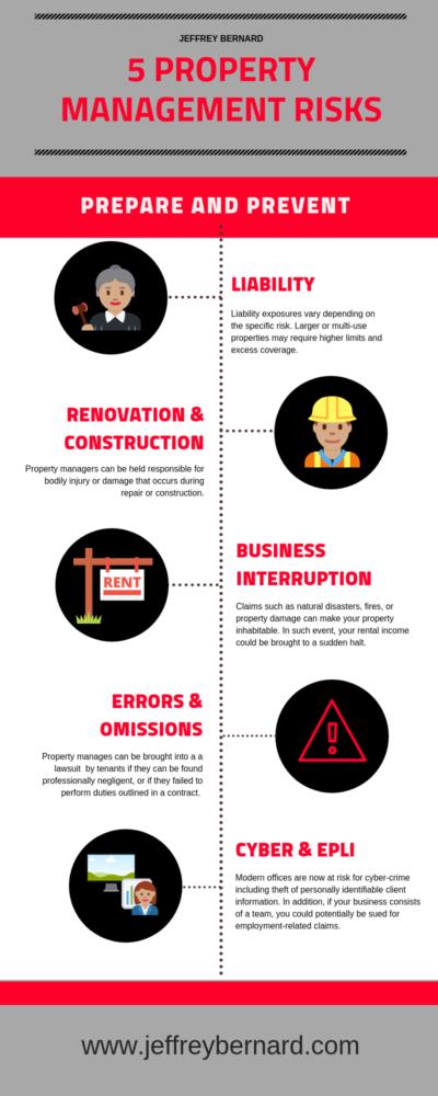 5 property management risks