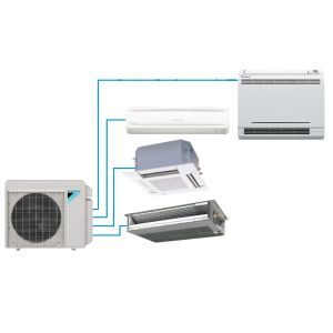 Daikin MXS Series Multi-Zone