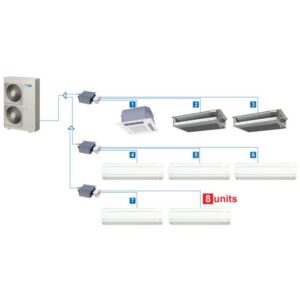 Daikin RMXS Series 8-Zone Multi-Split