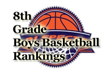 8th-Boys-Bball-Rankings