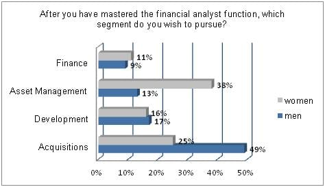 fa graph (2) 2014, financial analyst