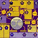 robert-anton-wilson-discordian-chaos-magick