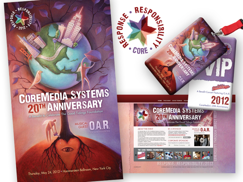 CoreMedia Systems
