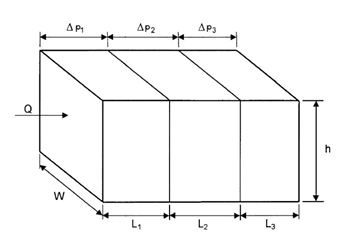 Linear Flow through Series Beds