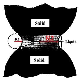 Principle Radii for Wetting and Spherical Grain