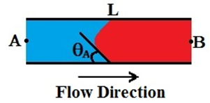 Flow in a Capillary Tube