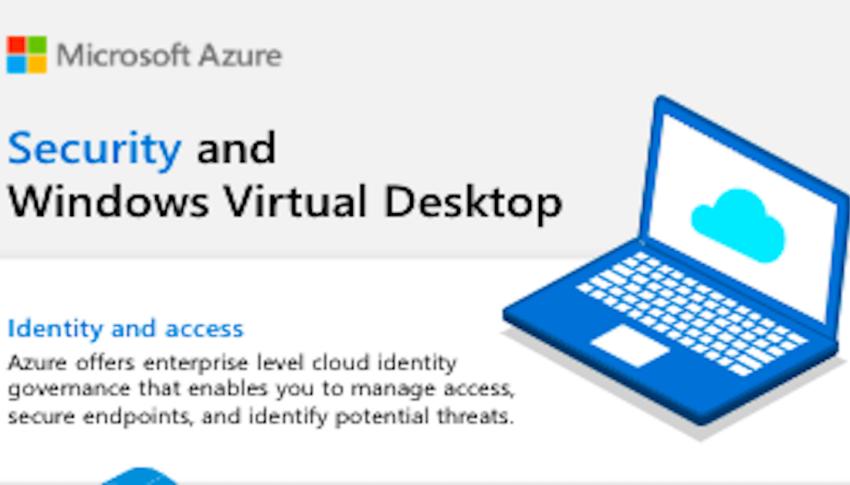Cloud Security and Windows Virtual Desktop