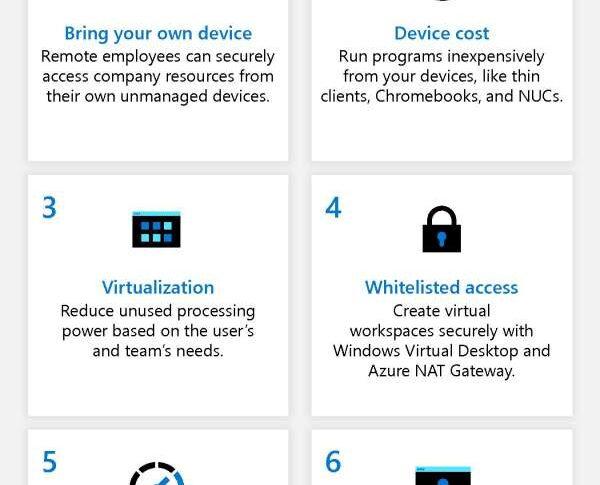 Benefits of Windows Virtual Desktop