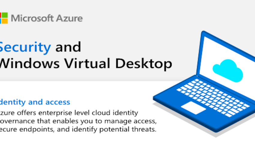 Security and Windows Virtual Desktop