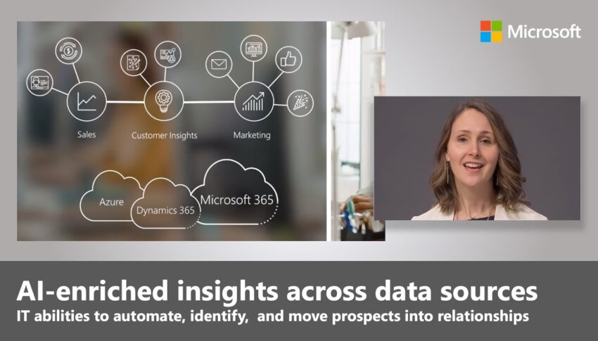 How to use AI in Dynamics 365 for sales and marketing