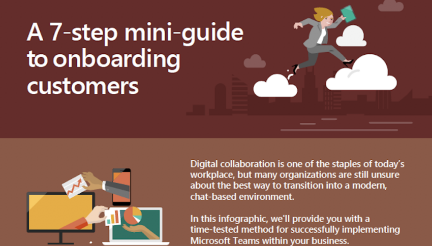 The 7-step partner mini-guide to onboarding customers